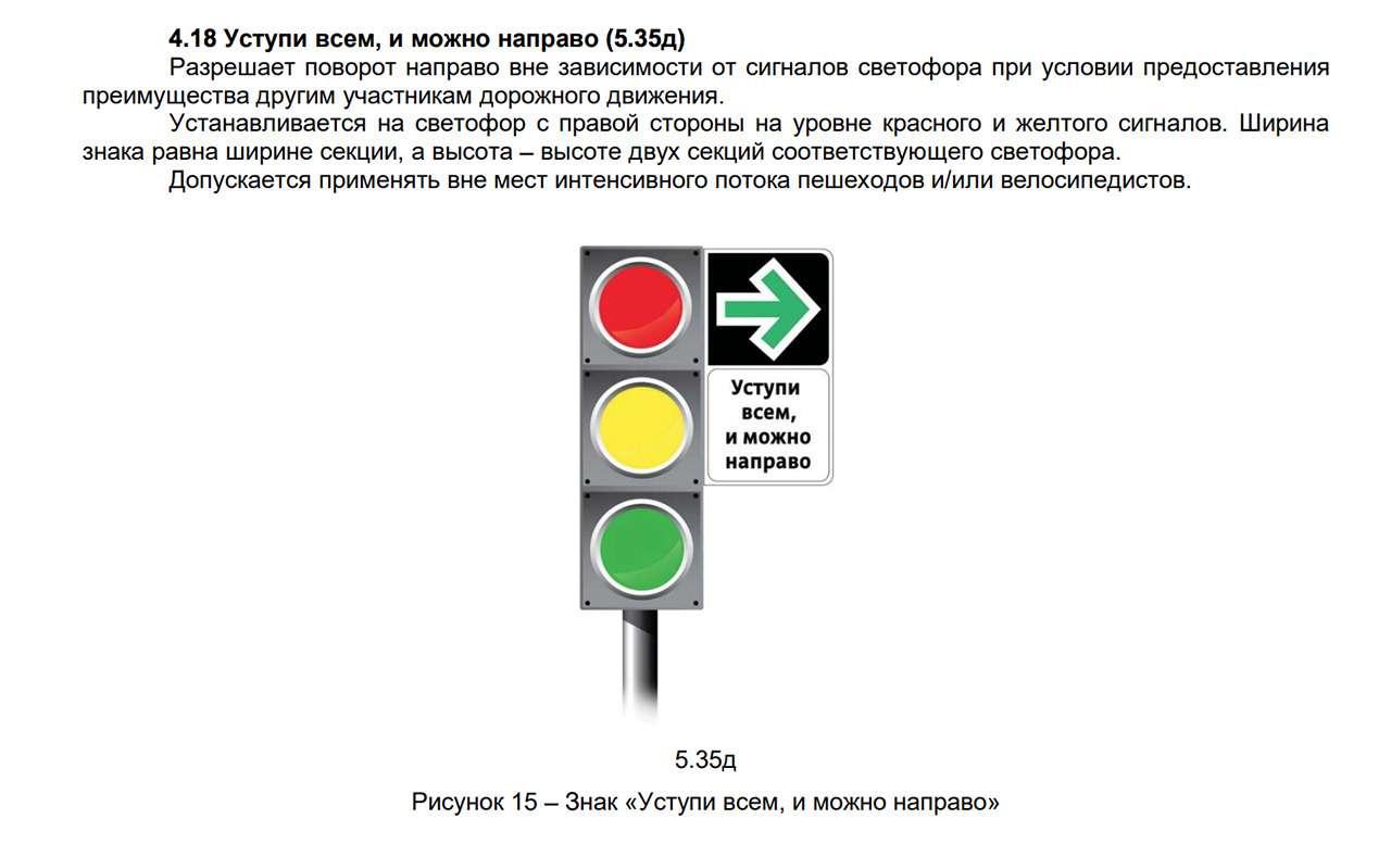 Десятки новых дорожных знаков: запомните ихвсе— фото 826321