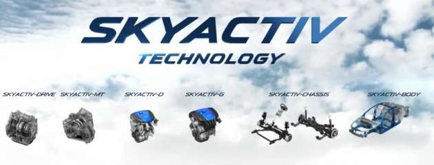 mazda skyactiv technology no copyright