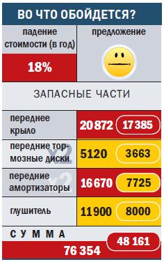 """РЕЙНДЖ-РОВЕР"""