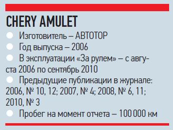 Chery Amulet