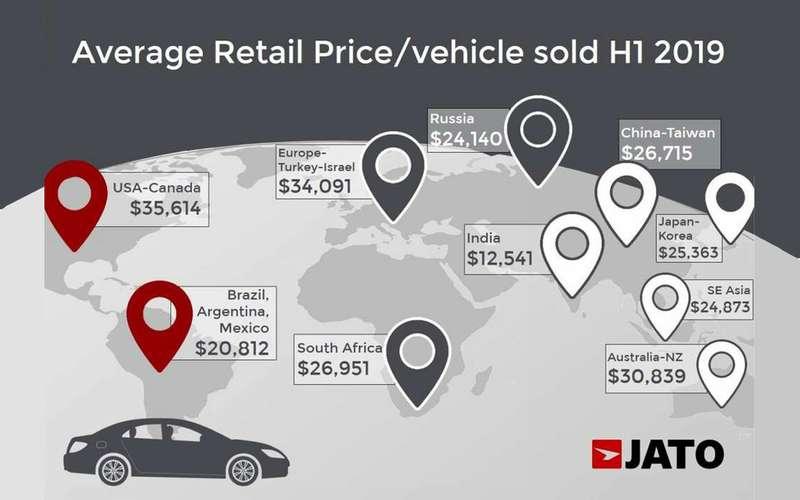 Россия— втройке стран ссамыми дешевыми автомобилями