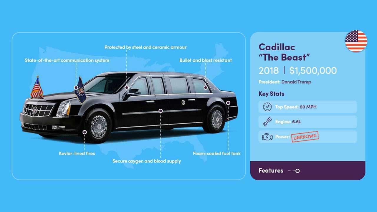Лимузины президентов США: Зверь, автобус и13см брони— фото 1197722