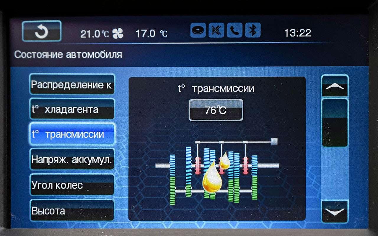 Самый дорогой «китаец»: тест машины российской сборки— фото 1126594