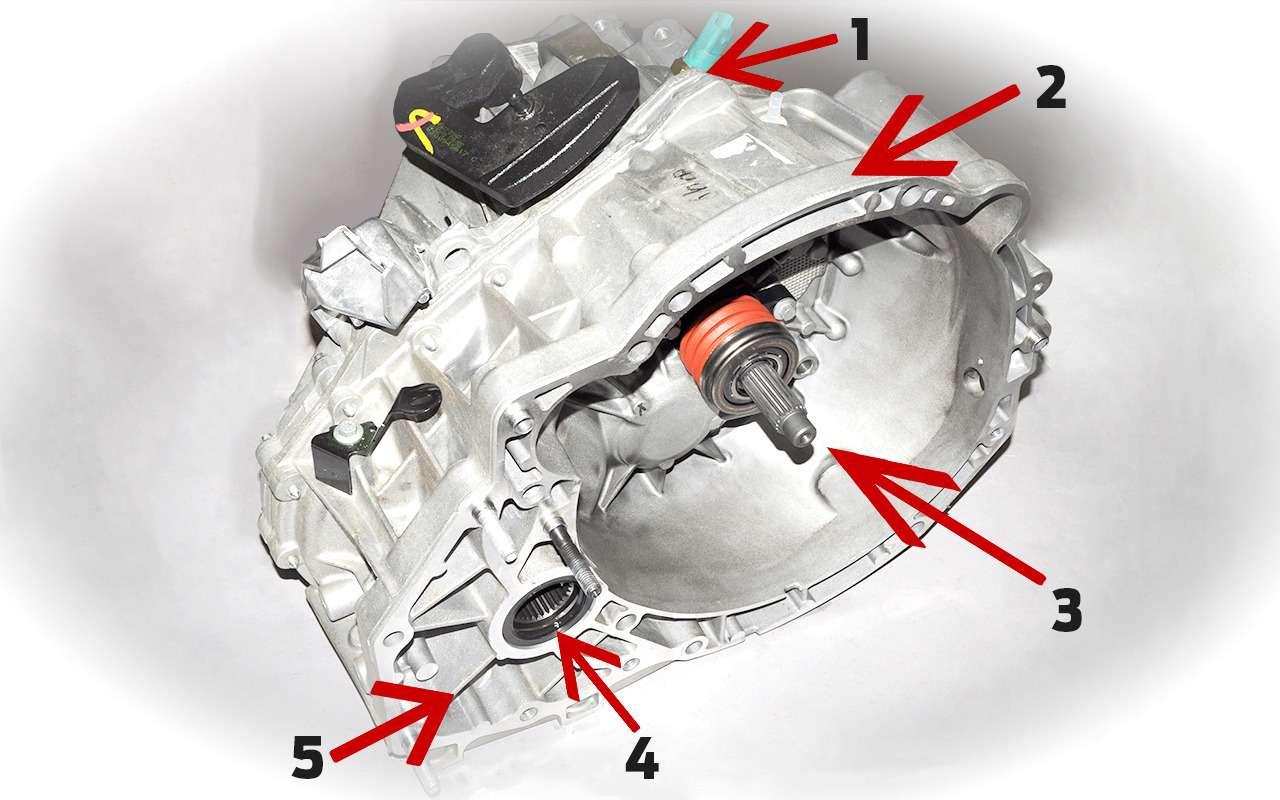 Полный привод кроссоверов Renault иNissan: экспертный разбор «Зарулем»— фото 974272
