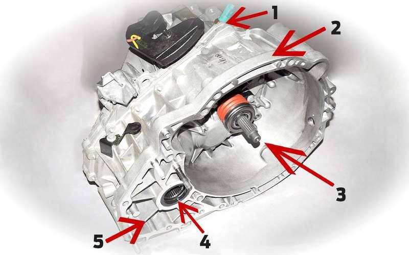 Полный привод кроссоверов Renault иNissan: экспертный разбор «Зарулем»