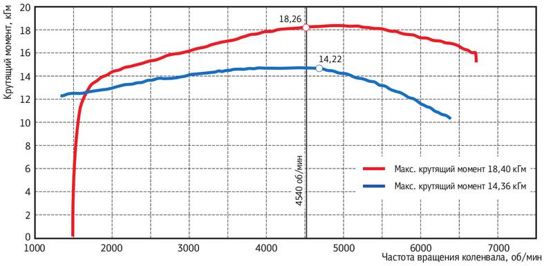 graph-1-no_copyright