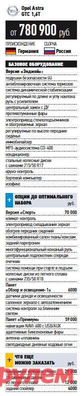 «Опель-Астра-GTC-1,6Т», от 780 900 руб., КАР от 7,21 руб./км