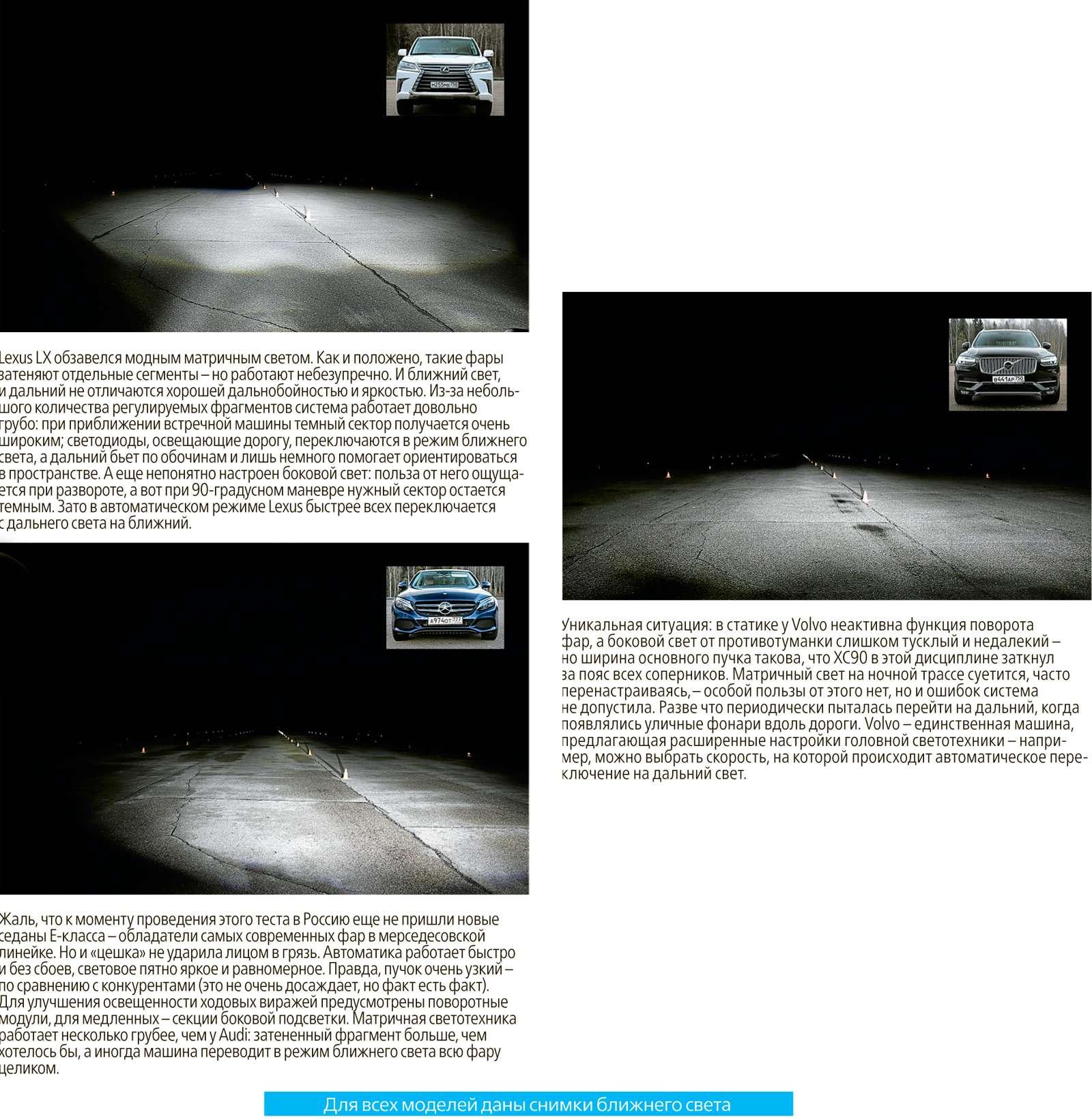 Супертест светодиодных фар: какая из10машин заглянет дальше?— фото 601107
