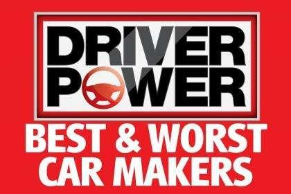 Лучшим автопроизводителем вВеликобритании признана Skoda