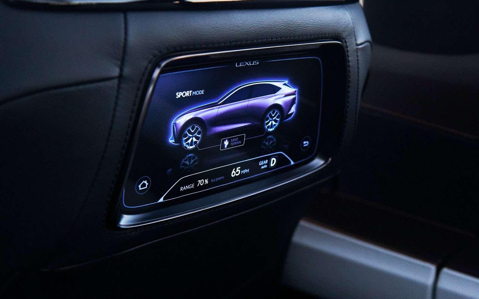 Lexus показал свой будущий флагманский кроссовер— фото 836199