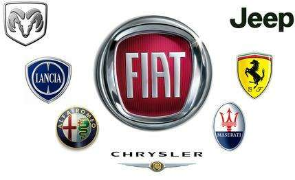 no copyright chrysler fiat